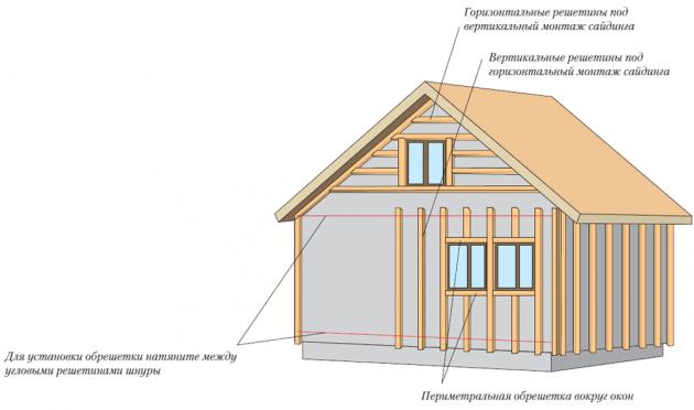 Перед тем, как утеплить дом сайдингом, нужно установить обрешетку