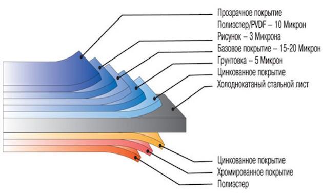 blok-khaus-metallicheskiy-2