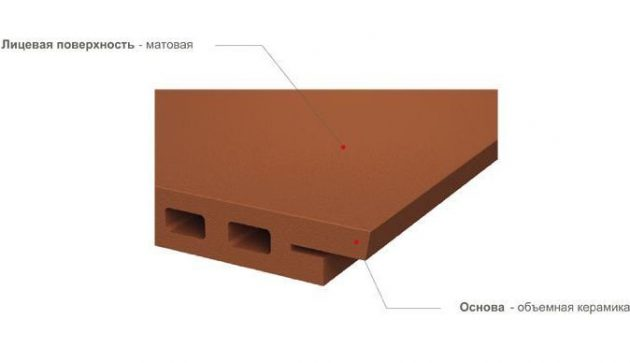 клинкерная керамическая панель
